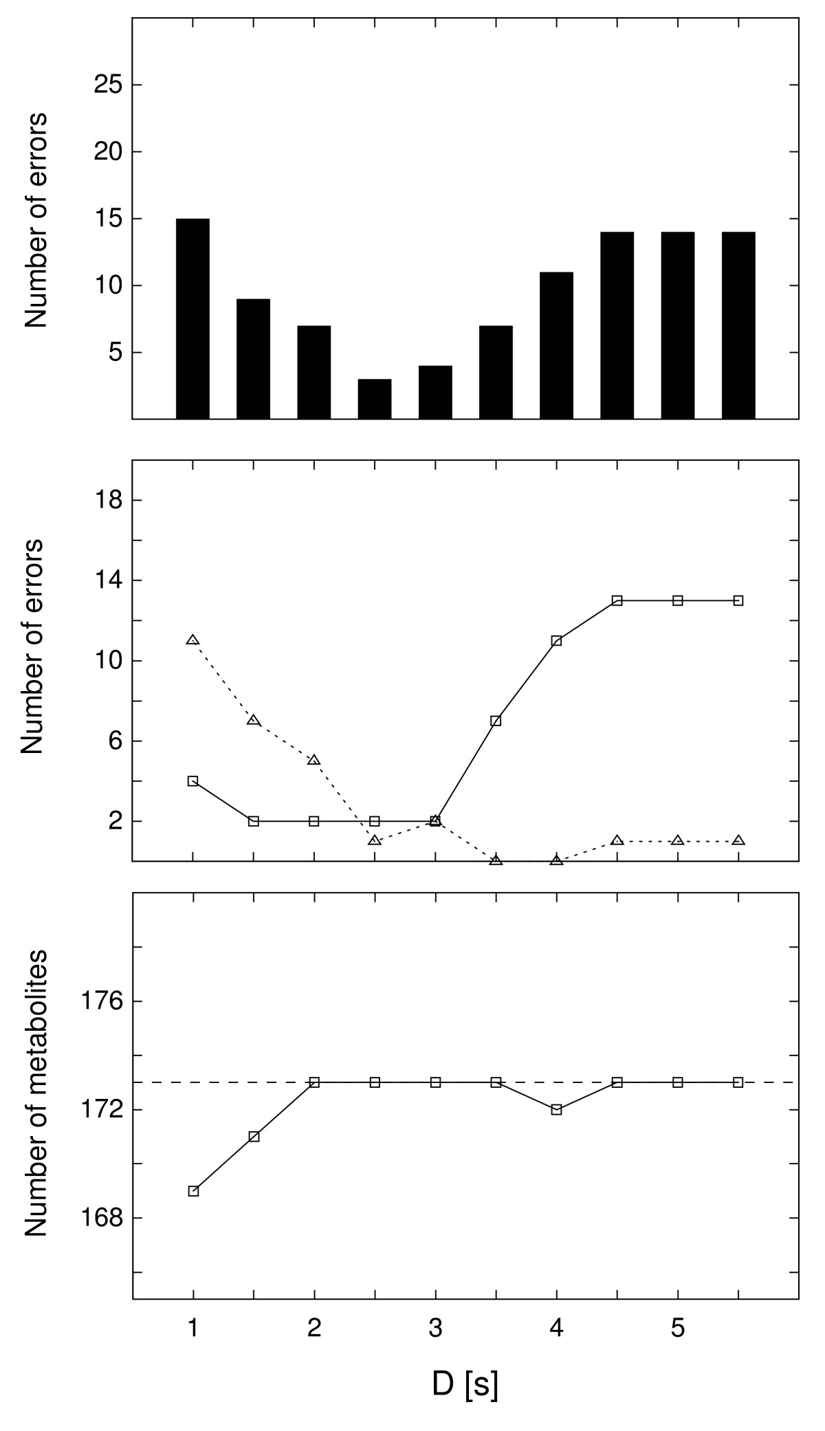 http://static-content.springer.com/image/art%3A10.1186%2F1471-2105-8-419/MediaObjects/12859_2007_Article_1791_Fig7_HTML.jpg