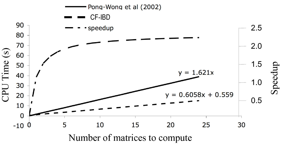 http://static-content.springer.com/image/art%3A10.1186%2F1471-2105-8-440/MediaObjects/12859_2007_Article_1812_Fig1_HTML.jpg