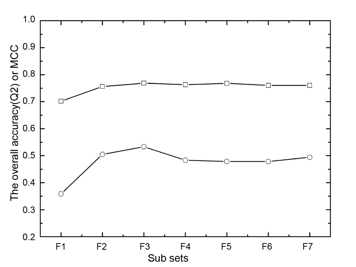 http://static-content.springer.com/image/art%3A10.1186%2F1471-2105-8-450/MediaObjects/12859_2007_Article_1822_Fig2_HTML.jpg