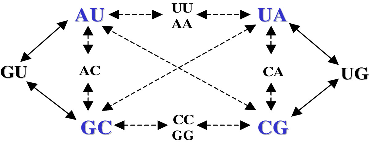 http://static-content.springer.com/image/art%3A10.1186%2F1471-2105-8-464/MediaObjects/12859_2007_Article_1836_Fig3_HTML.jpg