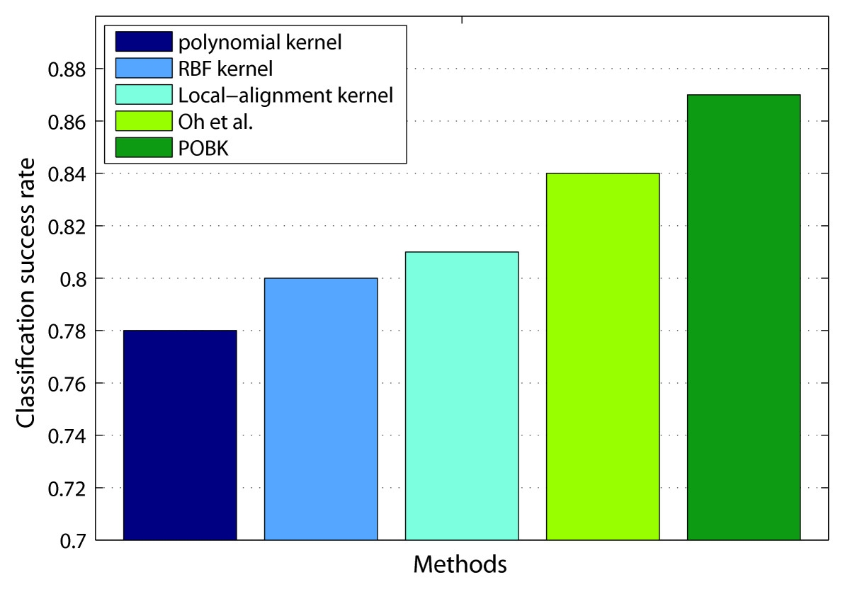 http://static-content.springer.com/image/art%3A10.1186%2F1471-2105-8-468/MediaObjects/12859_2007_Article_1840_Fig2_HTML.jpg