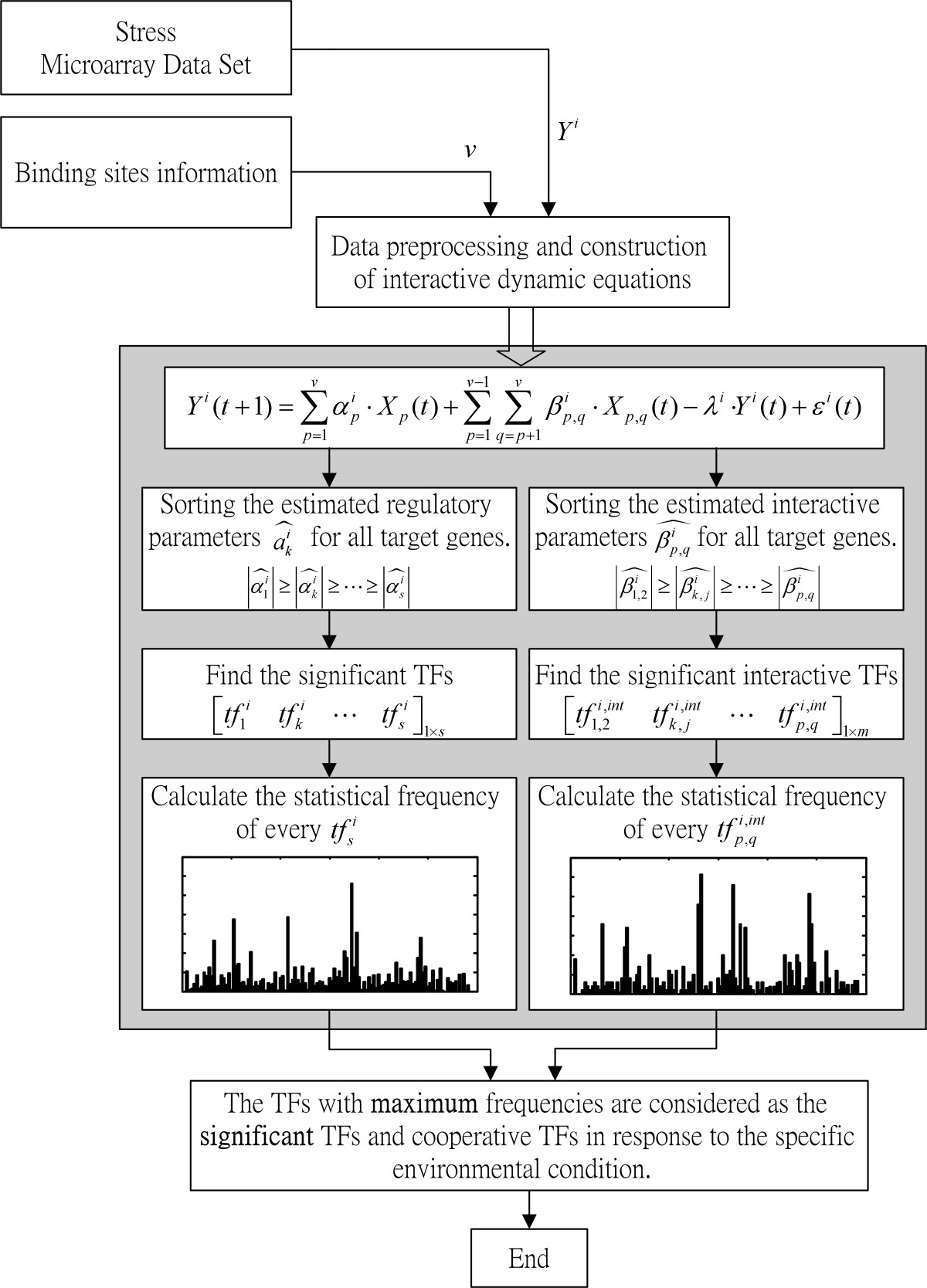 http://static-content.springer.com/image/art%3A10.1186%2F1471-2105-8-473/MediaObjects/12859_2007_Article_1845_Fig4_HTML.jpg