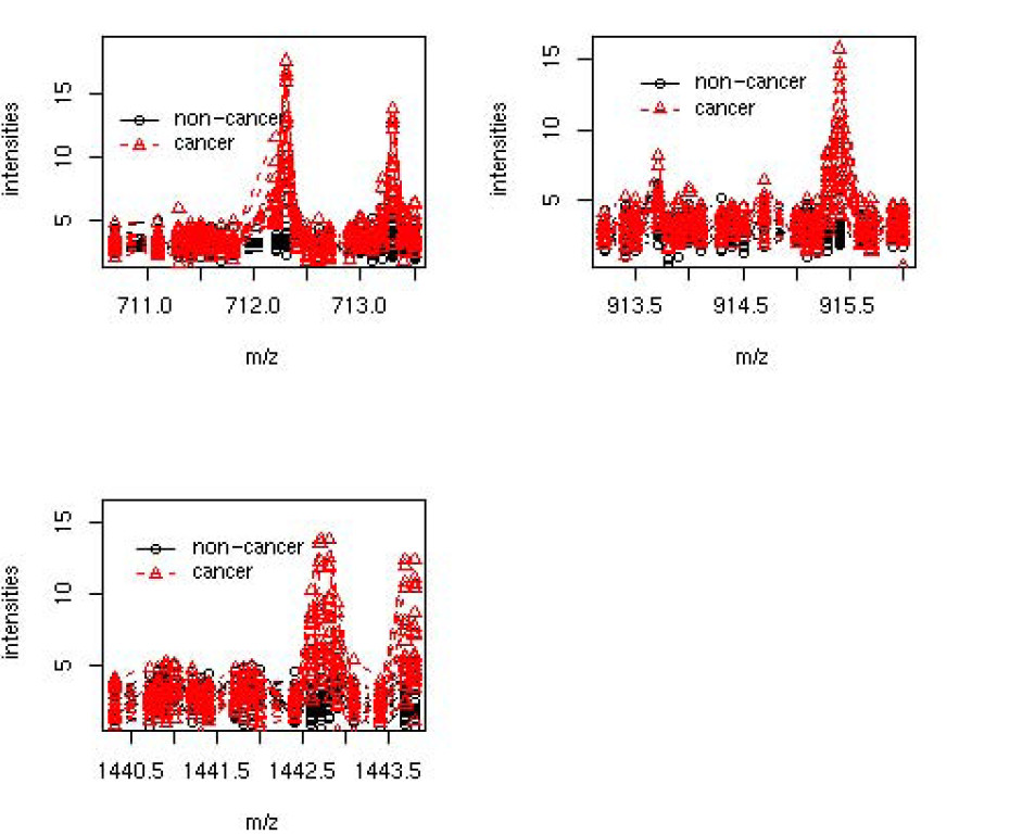 http://static-content.springer.com/image/art%3A10.1186%2F1471-2105-8-477/MediaObjects/12859_2007_Article_1849_Fig6_HTML.jpg