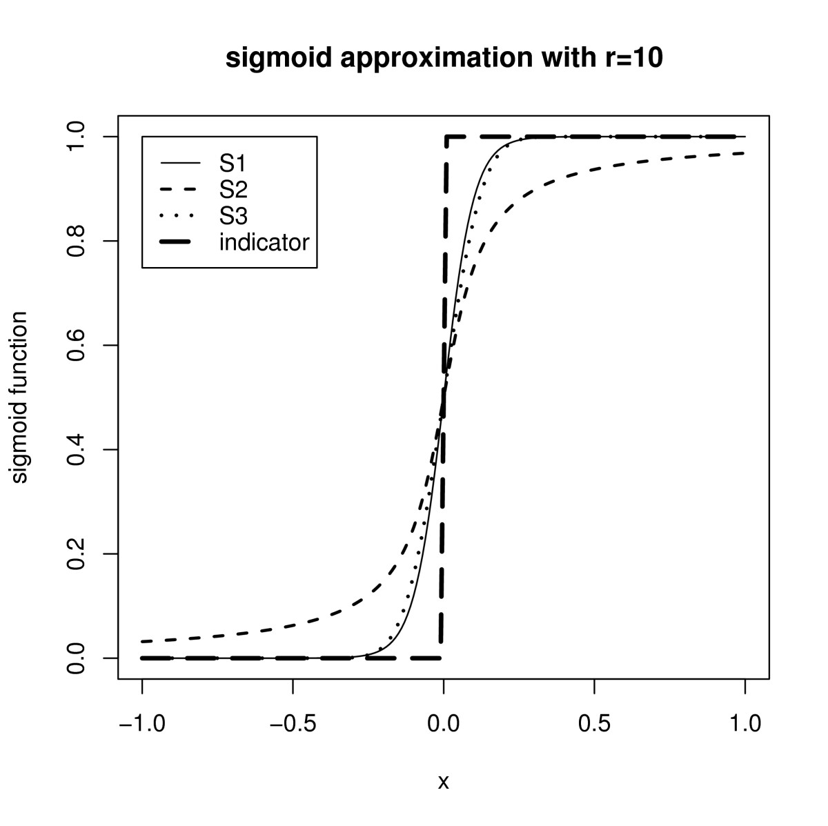 http://static-content.springer.com/image/art%3A10.1186%2F1471-2105-8-477/MediaObjects/12859_2007_Article_1849_Fig7_HTML.jpg