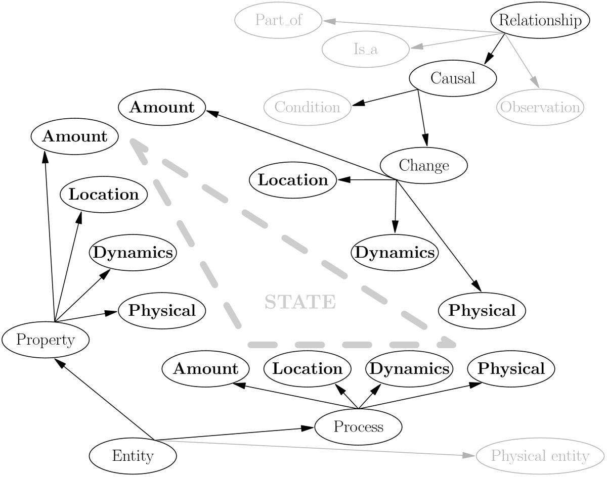 http://static-content.springer.com/image/art%3A10.1186%2F1471-2105-8-50/MediaObjects/12859_2006_Article_1422_Fig6_HTML.jpg