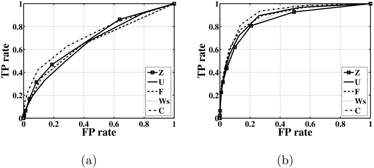 http://static-content.springer.com/image/art%3A10.1186%2F1471-2105-8-61/MediaObjects/12859_2006_Article_1433_Fig10_HTML.jpg