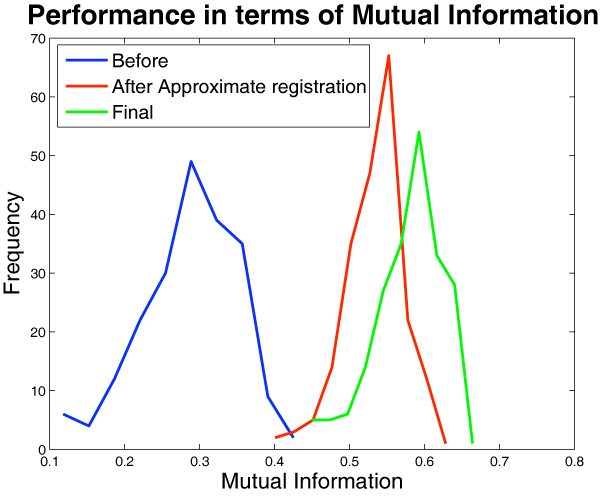 http://static-content.springer.com/image/art%3A10.1186%2F1471-2105-8-S10-S5/MediaObjects/12859_2007_Article_1982_Fig8_HTML.jpg