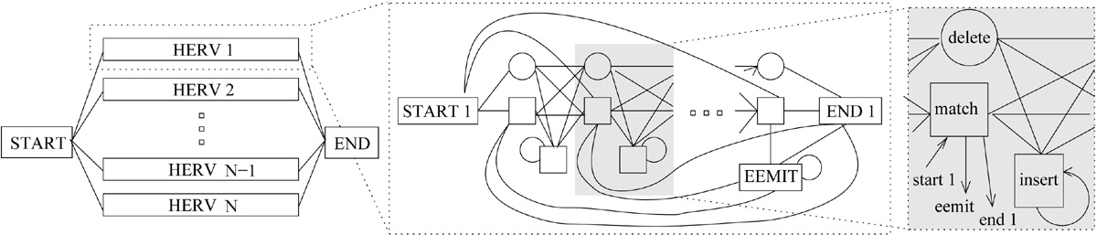 http://static-content.springer.com/image/art%3A10.1186%2F1471-2105-8-S2-S11/MediaObjects/12859_2007_Article_1895_Fig1_HTML.jpg