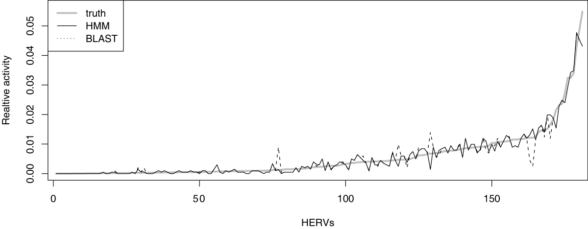 http://static-content.springer.com/image/art%3A10.1186%2F1471-2105-8-S2-S11/MediaObjects/12859_2007_Article_1895_Fig2_HTML.jpg