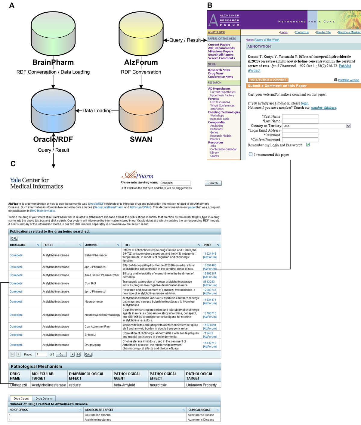 http://static-content.springer.com/image/art%3A10.1186%2F1471-2105-8-S3-S4/MediaObjects/12859_2007_Article_1900_Fig3_HTML.jpg