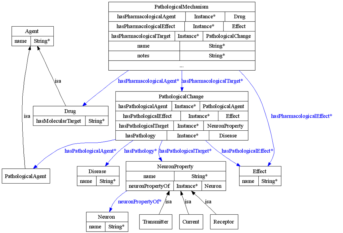 http://static-content.springer.com/image/art%3A10.1186%2F1471-2105-8-S3-S4/MediaObjects/12859_2007_Article_1900_Fig4_HTML.jpg