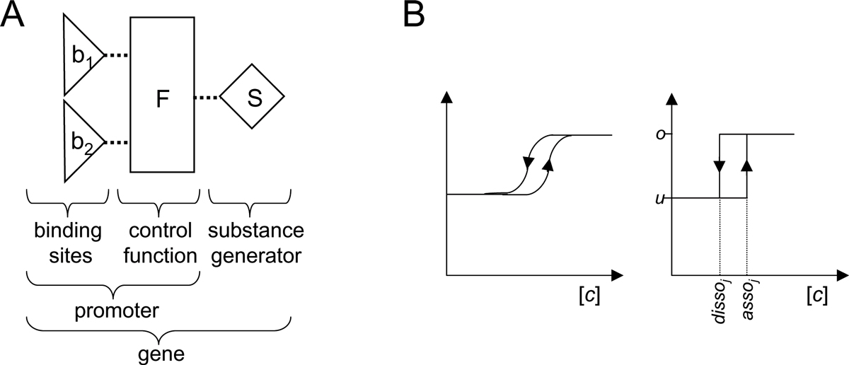 http://static-content.springer.com/image/art%3A10.1186%2F1471-2105-8-S6-S9/MediaObjects/12859_2007_Article_1931_Fig11_HTML.jpg