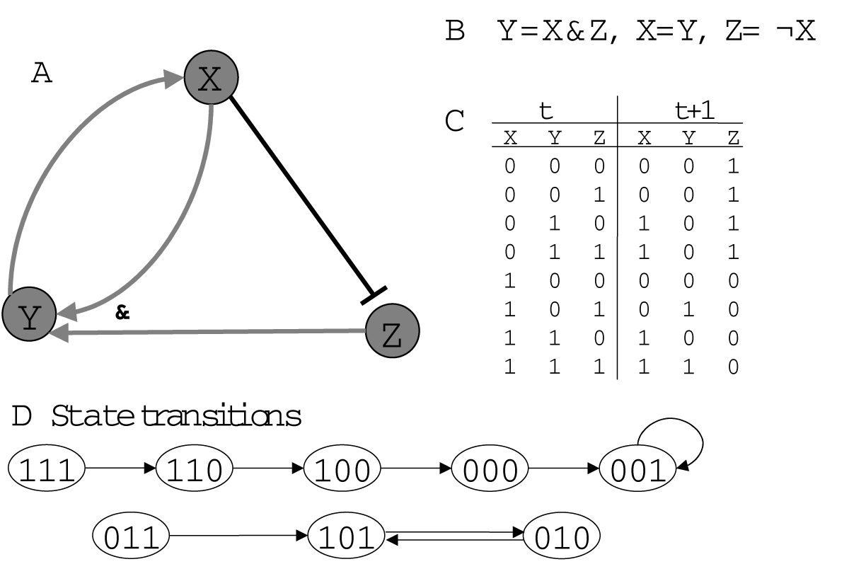 http://static-content.springer.com/image/art%3A10.1186%2F1471-2105-8-S6-S9/MediaObjects/12859_2007_Article_1931_Fig9_HTML.jpg