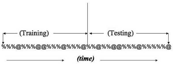 http://static-content.springer.com/image/art%3A10.1186%2F1471-2105-8-S9-S3/MediaObjects/12859_2007_Article_1974_Fig1_HTML.jpg