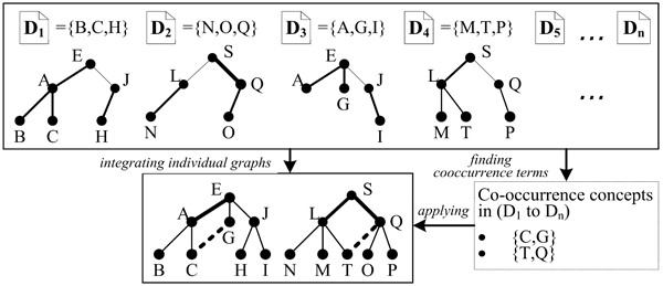 http://static-content.springer.com/image/art%3A10.1186%2F1471-2105-8-S9-S4/MediaObjects/12859_2007_Article_1975_Fig5_HTML.jpg