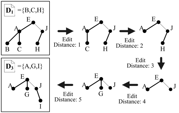 http://static-content.springer.com/image/art%3A10.1186%2F1471-2105-8-S9-S4/MediaObjects/12859_2007_Article_1975_Fig8_HTML.jpg