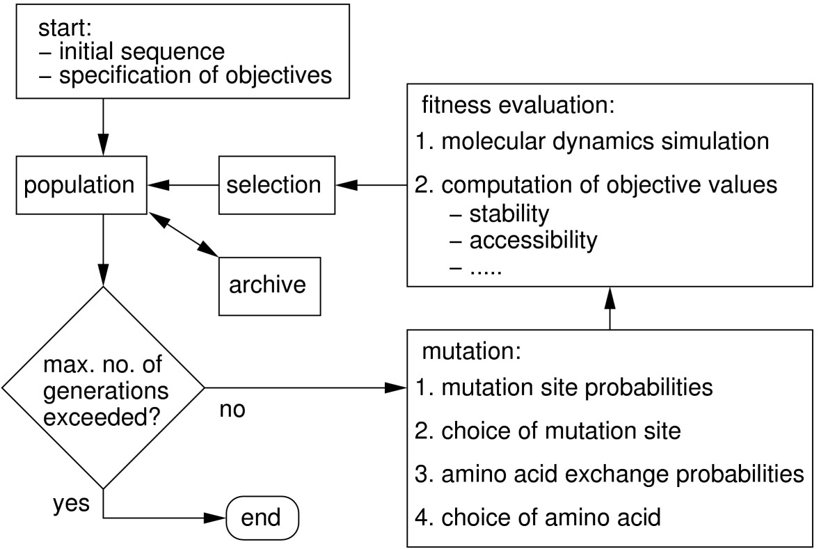 http://static-content.springer.com/image/art%3A10.1186%2F1471-2105-9-109/MediaObjects/12859_2007_Article_2094_Fig10_HTML.jpg