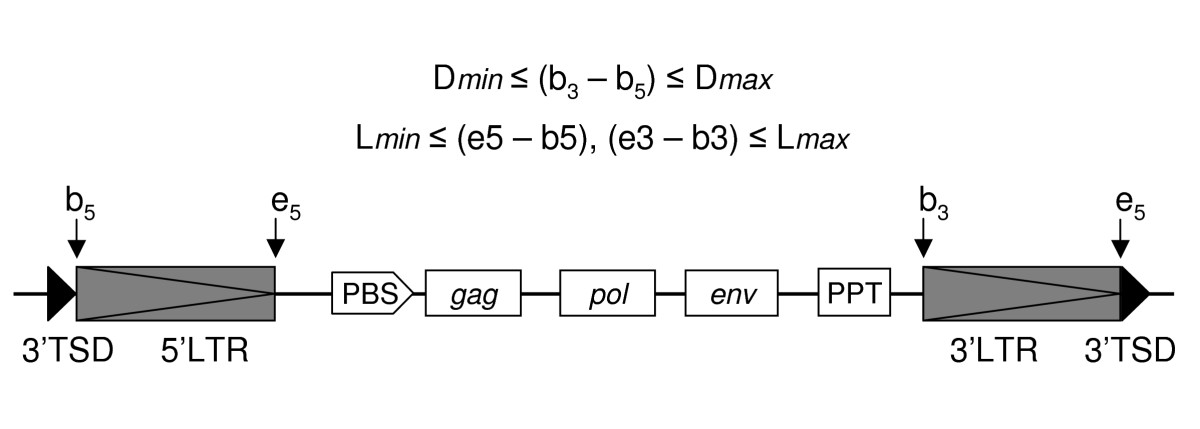 http://static-content.springer.com/image/art%3A10.1186%2F1471-2105-9-18/MediaObjects/12859_2007_Article_2003_Fig1_HTML.jpg