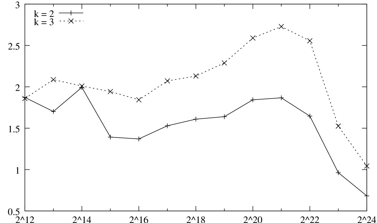 http://static-content.springer.com/image/art%3A10.1186%2F1471-2105-9-192/MediaObjects/12859_2008_Article_2177_Fig4_HTML.jpg