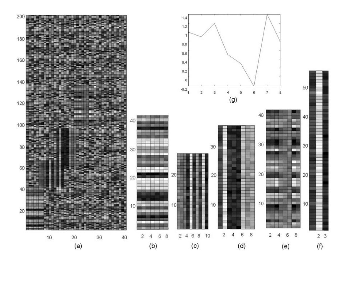 http://static-content.springer.com/image/art%3A10.1186%2F1471-2105-9-209/MediaObjects/12859_2007_Article_2194_Fig3_HTML.jpg