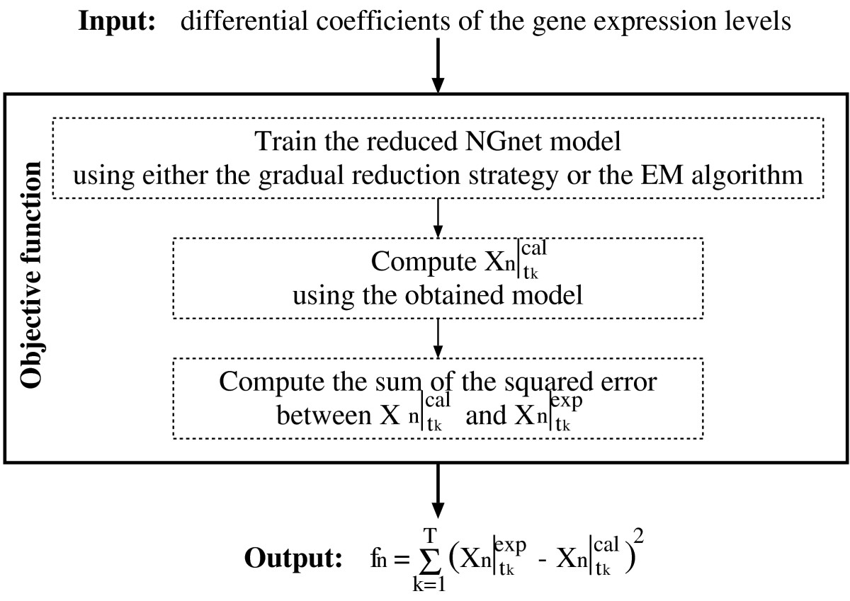 http://static-content.springer.com/image/art%3A10.1186%2F1471-2105-9-23/MediaObjects/12859_2007_Article_2008_Fig7_HTML.jpg