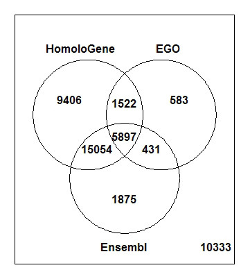 http://static-content.springer.com/image/art%3A10.1186%2F1471-2105-9-26/MediaObjects/12859_2007_Article_2011_Fig2_HTML.jpg