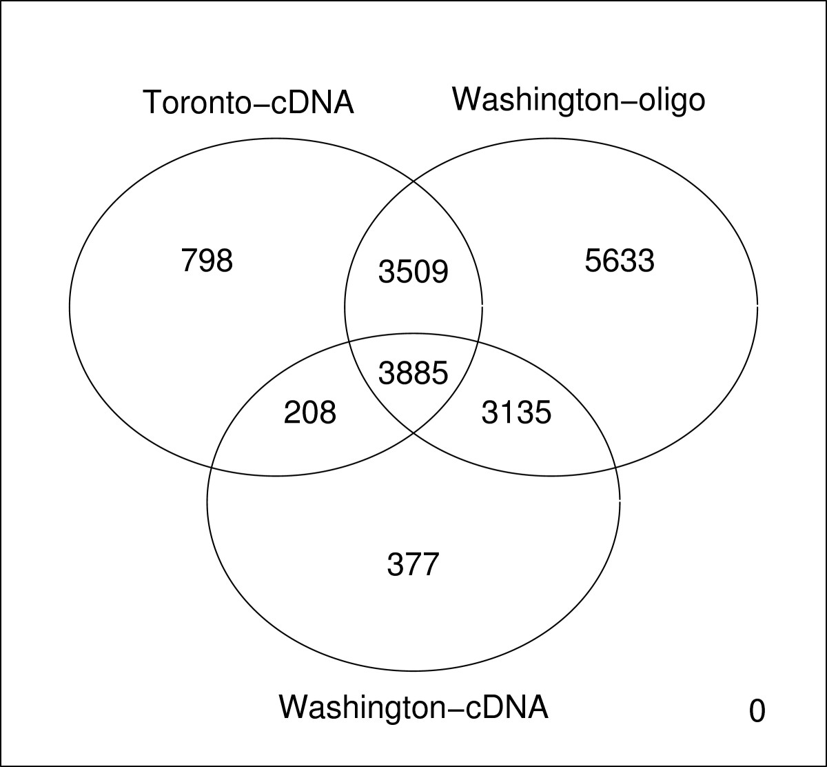 http://static-content.springer.com/image/art%3A10.1186%2F1471-2105-9-305/MediaObjects/12859_2008_Article_2290_Fig8_HTML.jpg