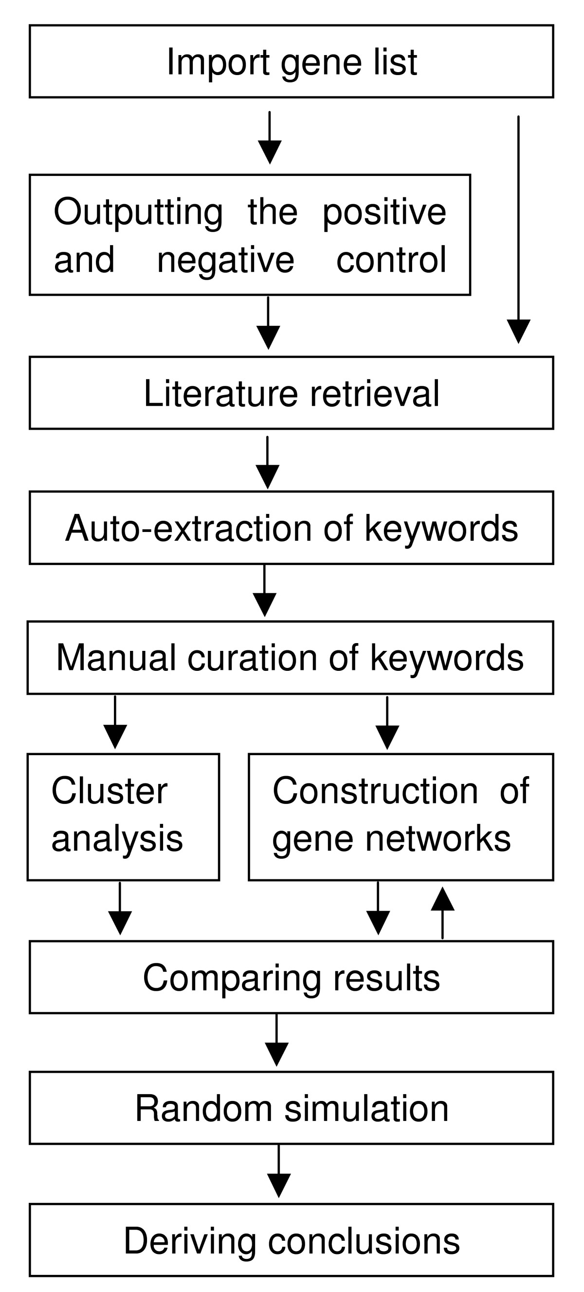 http://static-content.springer.com/image/art%3A10.1186%2F1471-2105-9-308/MediaObjects/12859_2008_Article_2293_Fig1_HTML.jpg