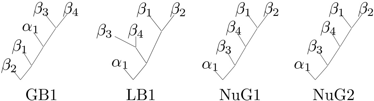 http://static-content.springer.com/image/art%3A10.1186%2F1471-2105-9-320/MediaObjects/12859_2008_Article_2305_Fig4_HTML.jpg