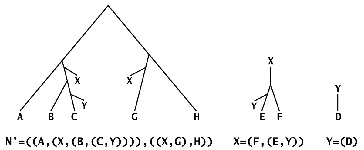 http://static-content.springer.com/image/art%3A10.1186%2F1471-2105-9-322/MediaObjects/12859_2008_Article_2307_Fig3_HTML.jpg