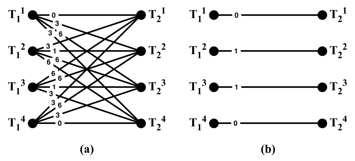 http://static-content.springer.com/image/art%3A10.1186%2F1471-2105-9-322/MediaObjects/12859_2008_Article_2307_Fig6_HTML.jpg
