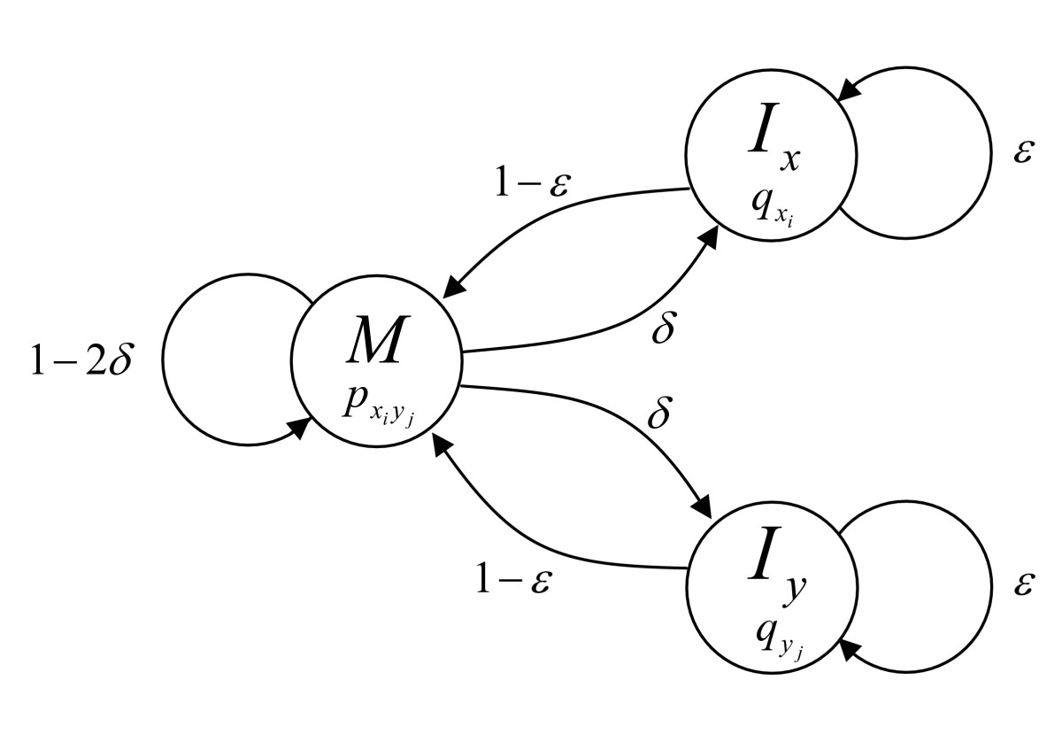 http://static-content.springer.com/image/art%3A10.1186%2F1471-2105-9-33/MediaObjects/12859_2007_Article_2018_Fig3_HTML.jpg