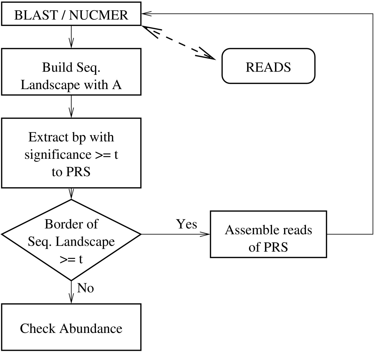 http://static-content.springer.com/image/art%3A10.1186%2F1471-2105-9-366/MediaObjects/12859_2008_Article_2351_Fig1_HTML.jpg
