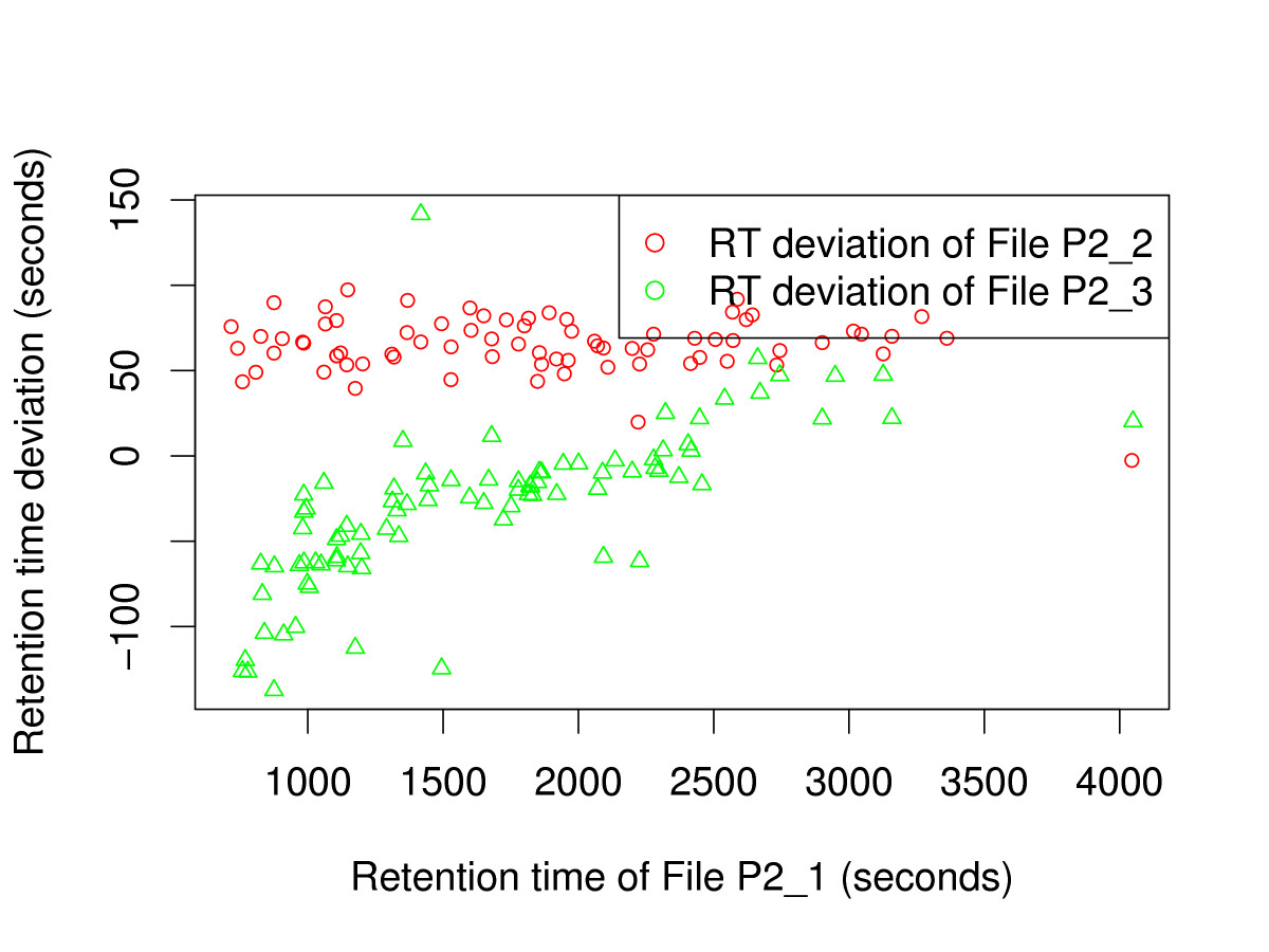http://static-content.springer.com/image/art%3A10.1186%2F1471-2105-9-375/MediaObjects/12859_2008_Article_2360_Fig3_HTML.jpg