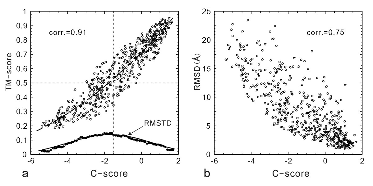 http://static-content.springer.com/image/art%3A10.1186%2F1471-2105-9-40/MediaObjects/12859_2007_Article_2025_Fig1_HTML.jpg