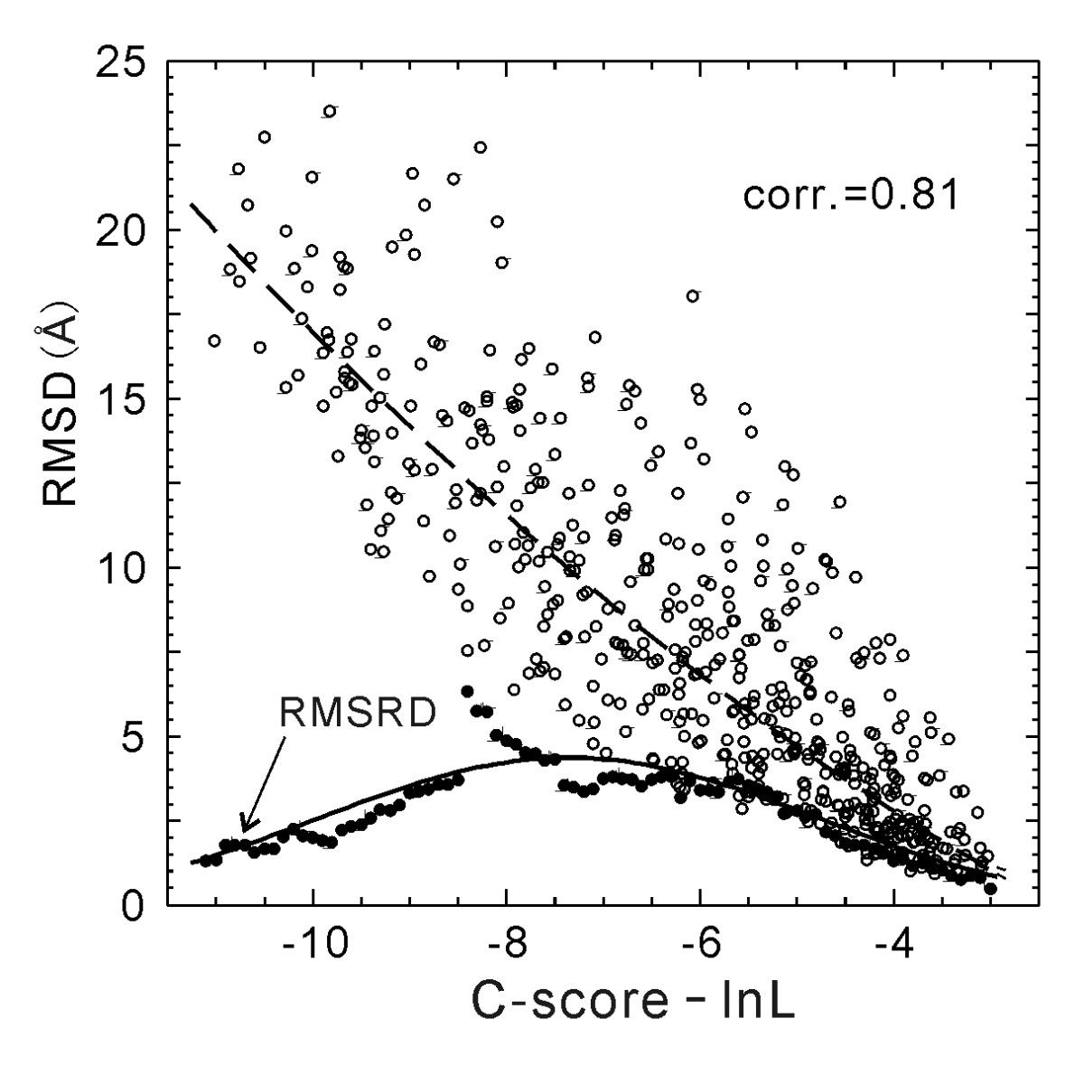 http://static-content.springer.com/image/art%3A10.1186%2F1471-2105-9-40/MediaObjects/12859_2007_Article_2025_Fig4_HTML.jpg