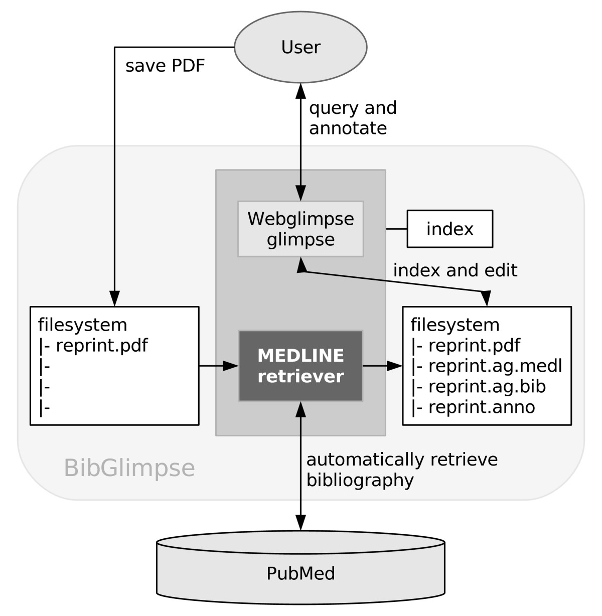http://static-content.springer.com/image/art%3A10.1186%2F1471-2105-9-406/MediaObjects/12859_2008_Article_2391_Fig1_HTML.jpg