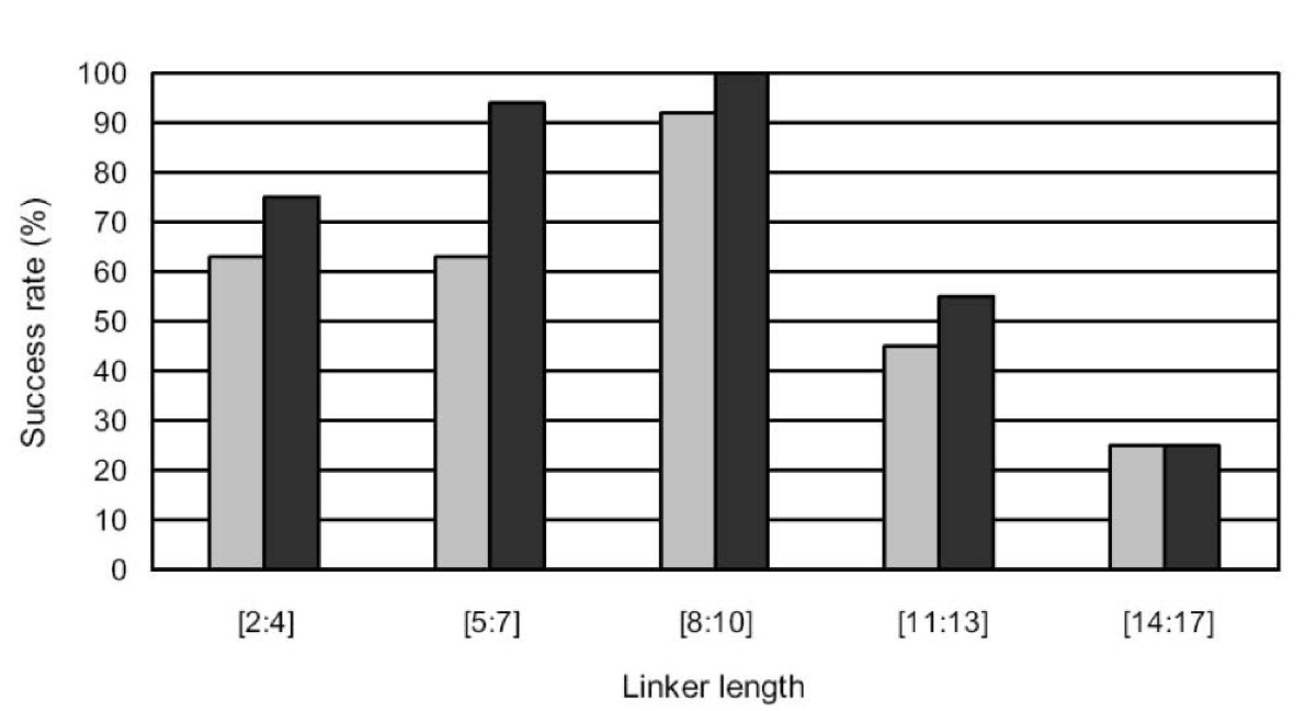 http://static-content.springer.com/image/art%3A10.1186%2F1471-2105-9-441/MediaObjects/12859_2008_Article_2426_Fig4_HTML.jpg