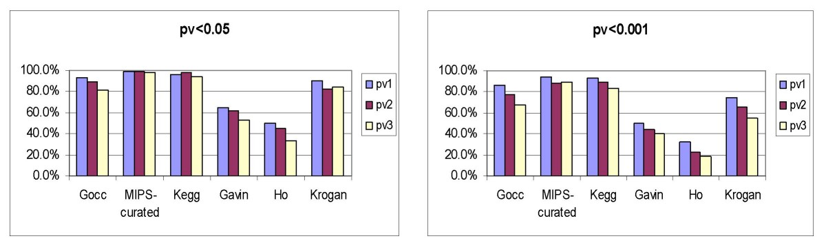http://static-content.springer.com/image/art%3A10.1186%2F1471-2105-9-444/MediaObjects/12859_2008_Article_2429_Fig2_HTML.jpg