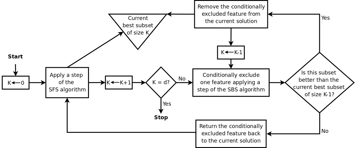 http://static-content.springer.com/image/art%3A10.1186%2F1471-2105-9-451/MediaObjects/12859_2008_Article_2436_Fig1_HTML.jpg