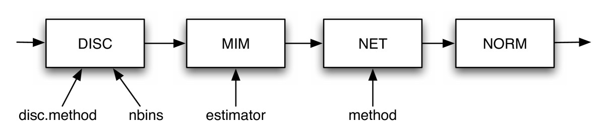 http://static-content.springer.com/image/art%3A10.1186%2F1471-2105-9-461/MediaObjects/12859_2008_Article_2446_Fig1_HTML.jpg
