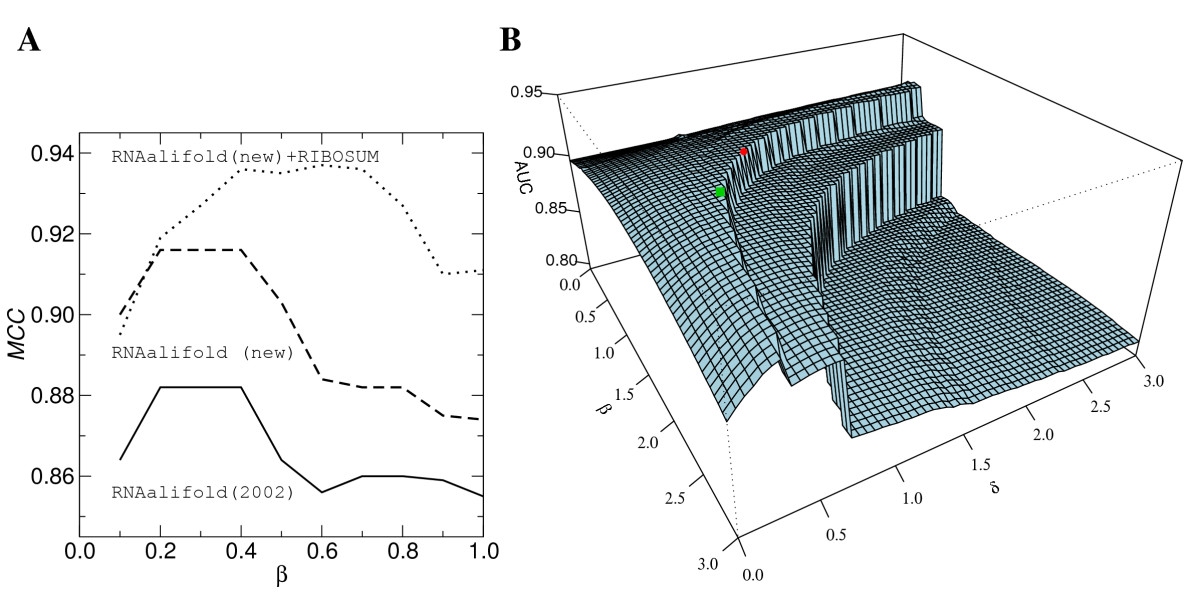 http://static-content.springer.com/image/art%3A10.1186%2F1471-2105-9-474/MediaObjects/12859_2008_Article_2459_Fig3_HTML.jpg