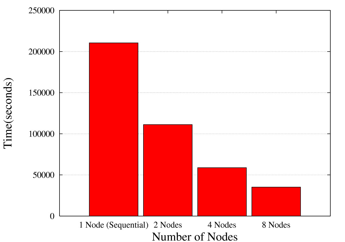 http://static-content.springer.com/image/art%3A10.1186%2F1471-2105-9-5/MediaObjects/12859_2007_Article_1990_Fig2_HTML.jpg