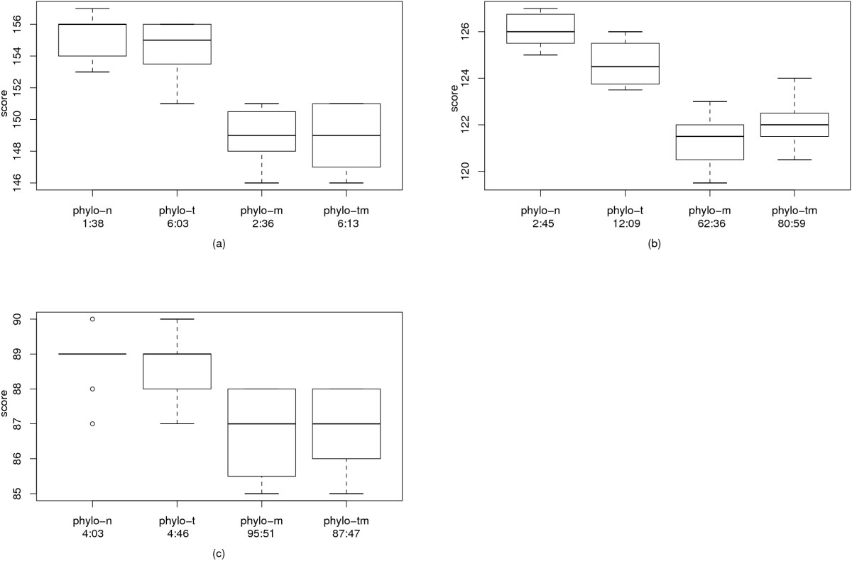http://static-content.springer.com/image/art%3A10.1186%2F1471-2105-9-516/MediaObjects/12859_2008_Article_2501_Fig4_HTML.jpg