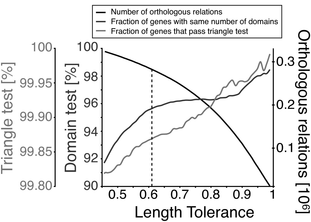 http://static-content.springer.com/image/art%3A10.1186%2F1471-2105-9-518/MediaObjects/12859_2008_Article_2503_Fig2_HTML.jpg