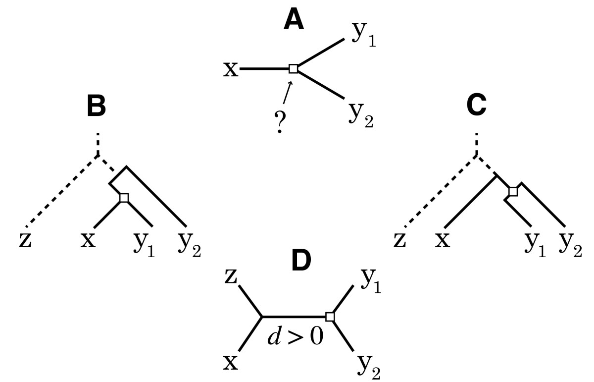 http://static-content.springer.com/image/art%3A10.1186%2F1471-2105-9-518/MediaObjects/12859_2008_Article_2503_Fig4_HTML.jpg