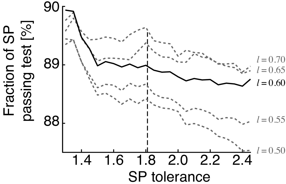 http://static-content.springer.com/image/art%3A10.1186%2F1471-2105-9-518/MediaObjects/12859_2008_Article_2503_Fig5_HTML.jpg