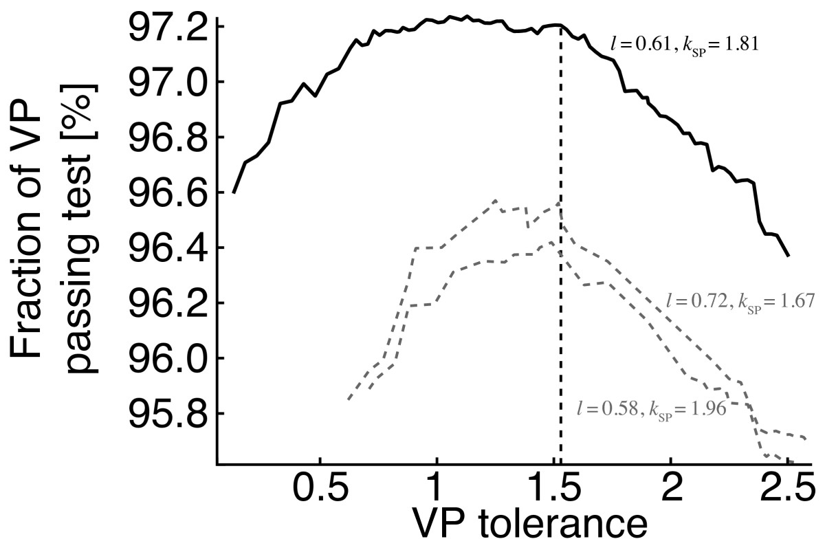 http://static-content.springer.com/image/art%3A10.1186%2F1471-2105-9-518/MediaObjects/12859_2008_Article_2503_Fig7_HTML.jpg