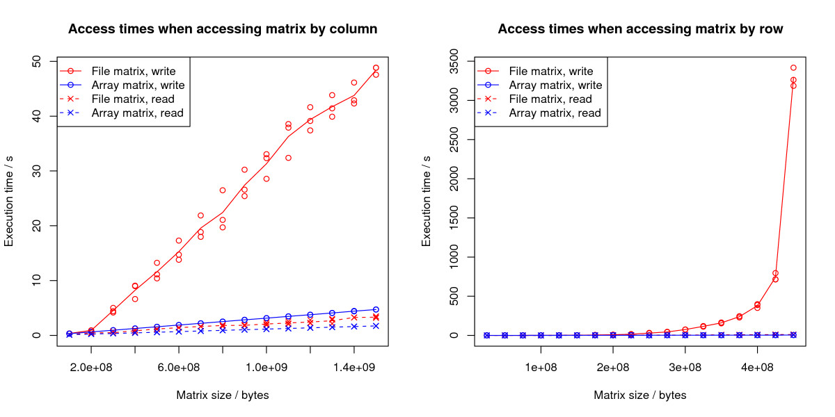 http://static-content.springer.com/image/art%3A10.1186%2F1471-2105-9-526/MediaObjects/12859_2008_Article_2511_Fig2_HTML.jpg