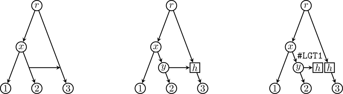 http://static-content.springer.com/image/art%3A10.1186%2F1471-2105-9-532/MediaObjects/12859_2008_Article_2517_Fig4_HTML.jpg